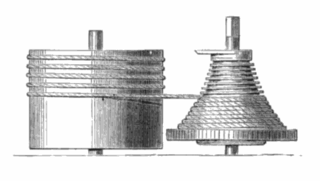 conical pulley-and-chain component in mechanical timepieces