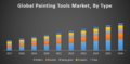 Global-Painting-Tools-Market-1.png