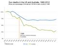 Gun deaths.png