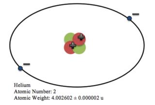 Helium cryogenics