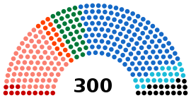 Hellenic Parliament Structure June 2012.SVG