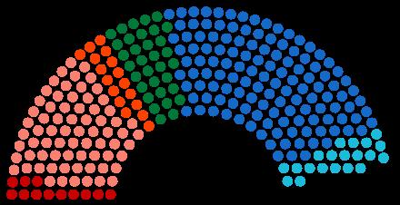 Elezioni parlamentari in grecia del giugno 2012 wikipedia for Composizione del parlamento