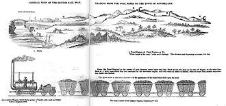 Hetton colliery railway - Hetton colliery railway, 1826