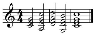 Turnaround (music) - Image: I vi ii V turnaround in C