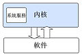 Kernel-hybrid-CN.jpg