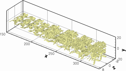 Visualization of a direct numerical simulation model. Lambda2 scherschicht.png