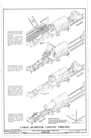 Large Diameter Casting Process - United States Pipe and Foundry Company Plant, 2023 St. Louis Avenue at I-20-59, Bessemer, Jefferson County, AL HAER ALA,37-BES,6- (sheet 16 of 16).png