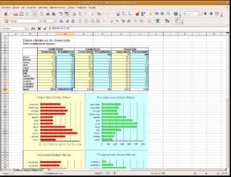 LibreOffice - LibreOffice Calc 3.3