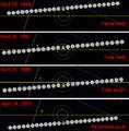 Metonic lunar eclipse 1948-2005D.png