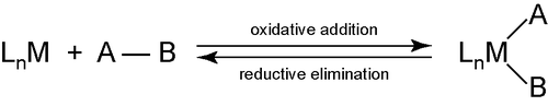 Oxidative addition-Reductive elimination.png