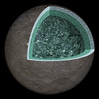 Ceres (dwarf planet) - Internal structure of Ceres (August 2018)