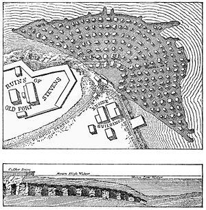 East River - Wikipedia