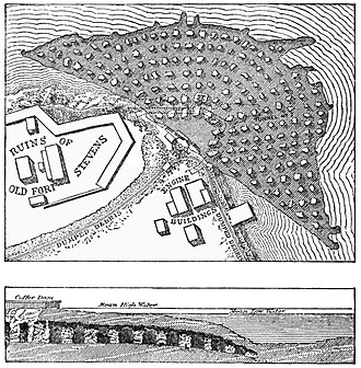 East River - The excavations and tunnels used to undermine Hallert's Point