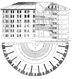 Panopticon blueprint by Jeremy Bentham, 1791