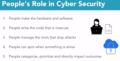 People's Role in Cyber Security.png