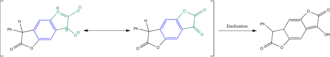 Antiaromaticity - Reaction driven by loss of antiaromaticity
