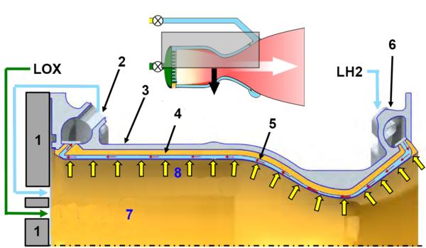 Moteur-fusée à ergols liquides — Wikipédia