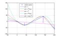 Polyharmonic-splines-example1-scale100.png