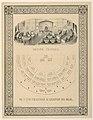 Print, Senate Chamber, Harrisbug, Pennsylvannia, 1850 (CH 18612471).jpg