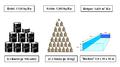 Pro-Kopf-Verbrauch 2013 D Fossile Energie.png