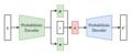 Reparameterized Variational Autoencoder.png