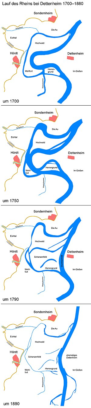 Dettenheim - Alt-Dettenheim 1700-1880