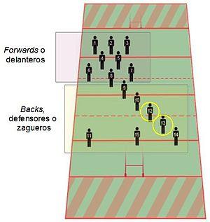 Centro (rugby) - Wikipedia, la enciclopedia libre