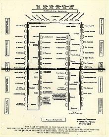 Plan des places à la conférence de paix