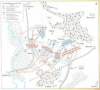 Battle of Kliszów - Ending phase of the battle