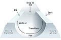 Snowboard-halfpipe-diagram.jpg