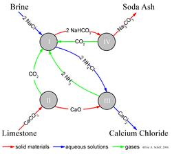 Teh Oolong, Teh Kaya Antioksidan dengan Proses Pembuatan Unik