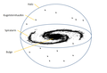 Spiralgalaxie Aufbau.png