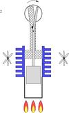 Дви́гатель Сти́рлинга 100px-Stirlingmotor-Phase2