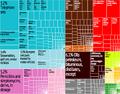 Sweden Export Treemap.png