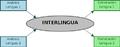 TAInterlingua Figura1.png