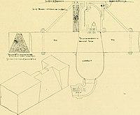 The street railway review (1891) (14574212279).jpg