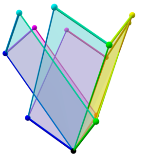 Tree of weak orderings in concertina cube 308.png