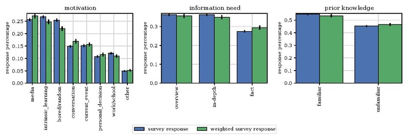 WhyWeReadWikipedia SurveyResponses 2017 ja.pdf