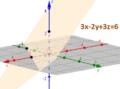 Wiki linearna ravenka 3va.png