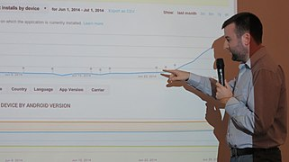 Wikimedia Metrics Meeting - July 2014 - Photo 06.jpg