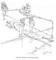 William Heath Robinson Inventions - Page 085.png