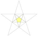 Zeroth stellation of dodecahedron facets.svg