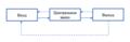 Линейная модель с обратной связью.png