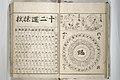 閨暦大雑書玉門大成-Erotica; Compendium Guide to the Brothels of Osaka (Keiryaku ōzassho gyokumon taisei) MET 2013 807 a b 09.jpg