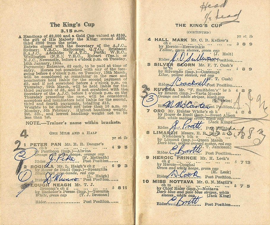 Paper M Weight Chart: 1934 AJC KINGS CUP RACEBOOK P2.jpg - Wikimedia Commons,Chart