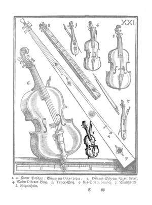 Kit violin -  Kit violin and other violins