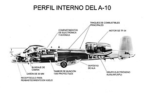 A-10 Cross Section (ES).jpg