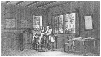 Abraham Trembley - Image: Abraham Trembley's laboratory