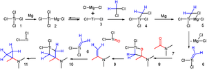 Tebbe's reagent - Amide cyclopropanation Mechanism