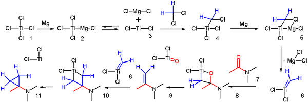 Amide cyclopropanation Mechanism